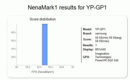 Фото - Плеер Samsung YP-GP1 получит Android 4.0